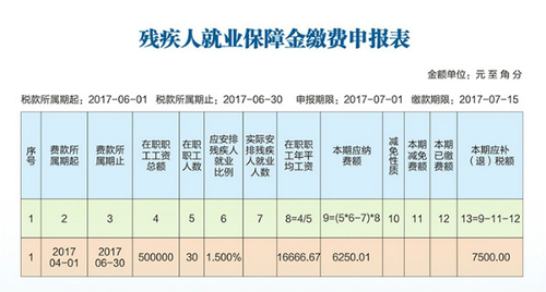 杭州申報表按季申報.png